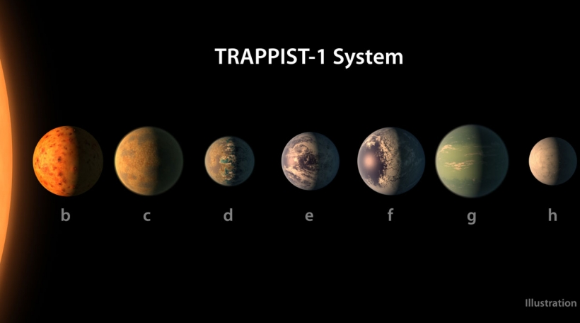 Exoplanéiten