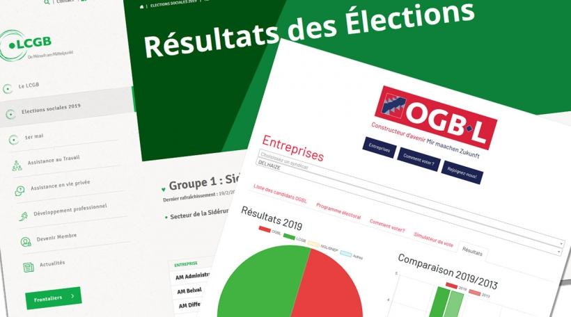 Resultater Sozialwahlen