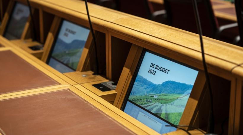 Staatsbudget 2022